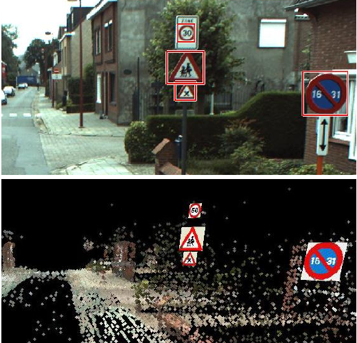 traffic sign detection thesis